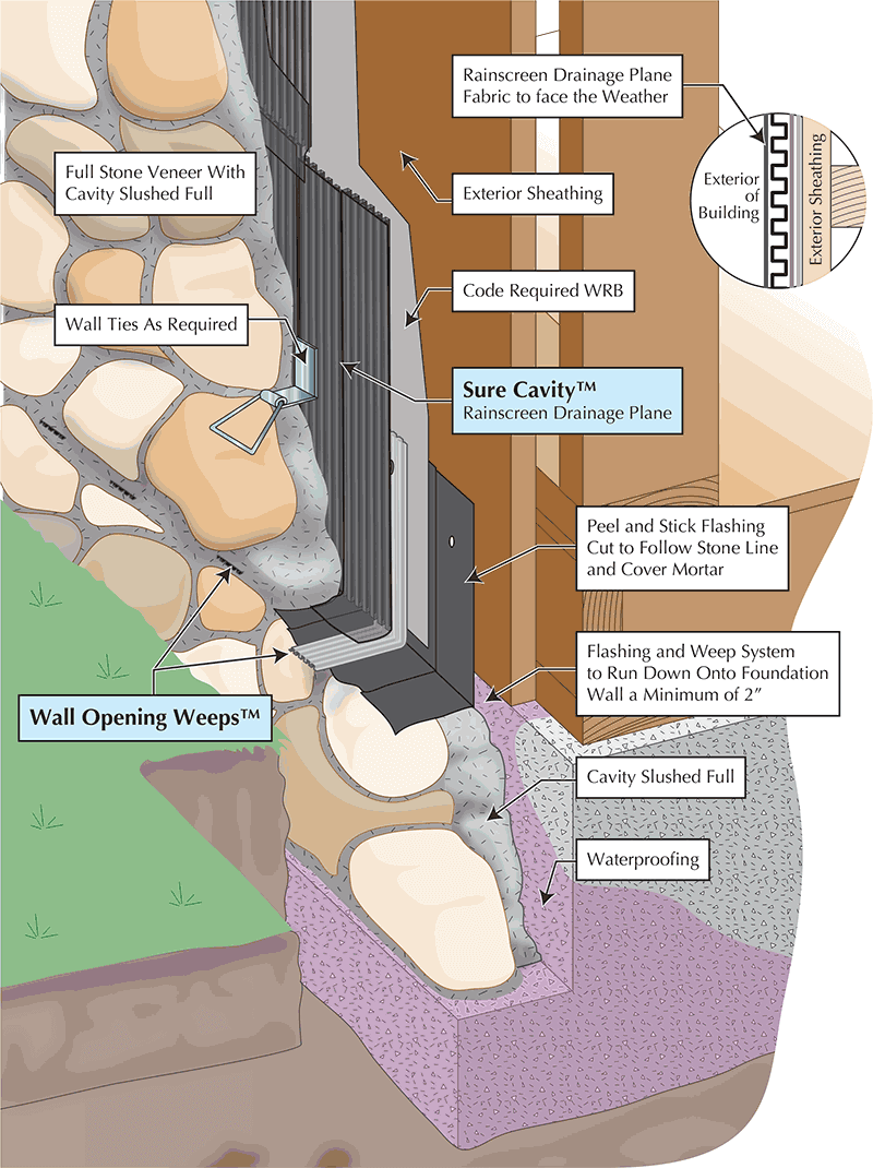 Natural Stone Moisture Management | Masonry Technology, Inc