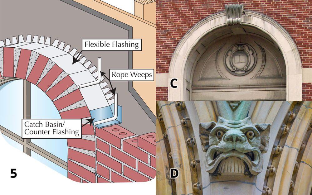 Detail 5, Pictures C &D