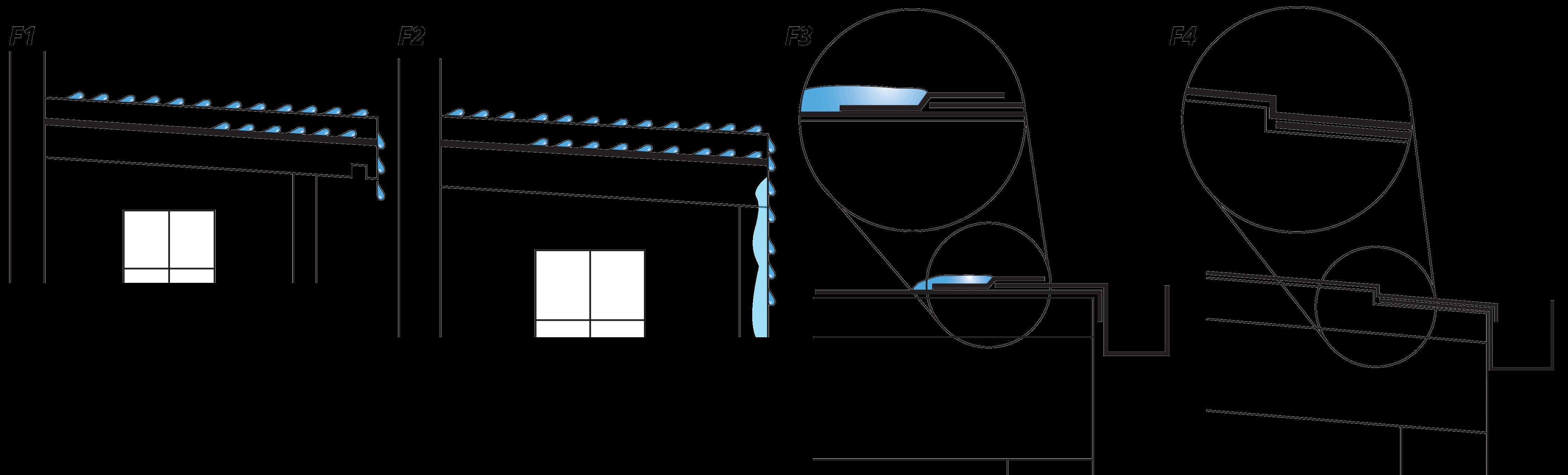 Drawing F1-F4