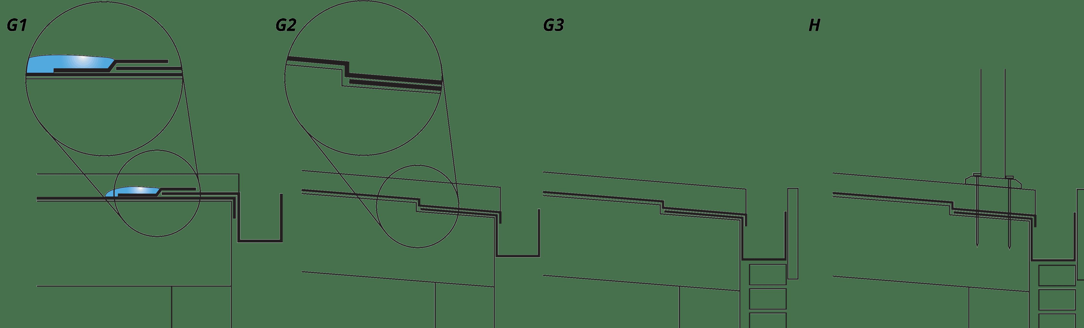 Drawings G1, G2, G3 H