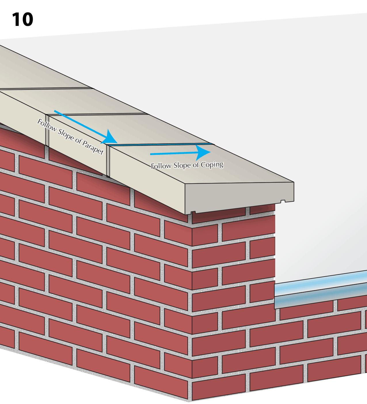 Moisture Management of Parapet Walls | Masonry Technology, Inc
