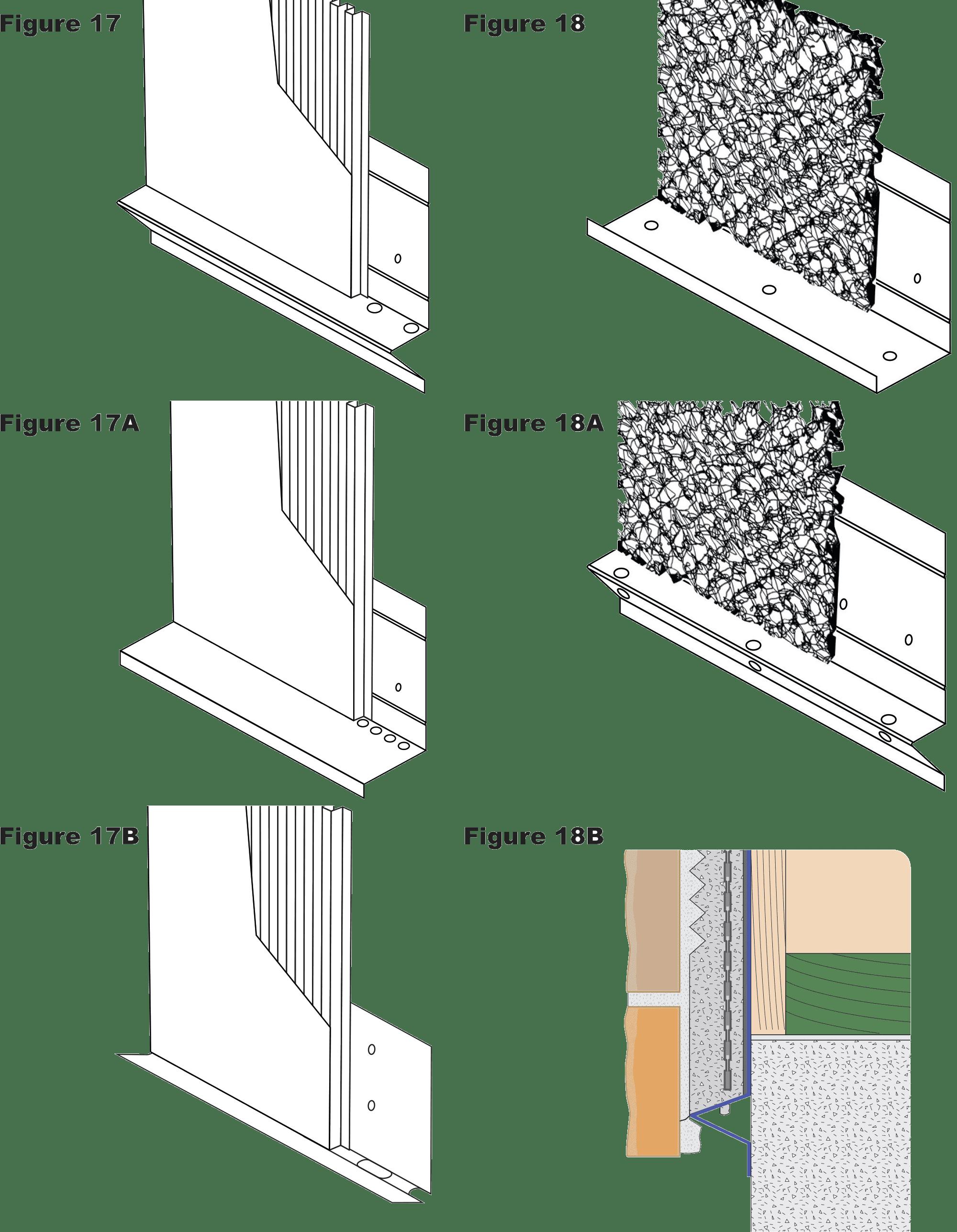 Figure 17-18