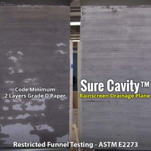 Restricted Funnel Testing -ASTM E2273