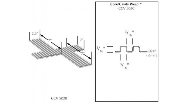 Core Cavity Weep