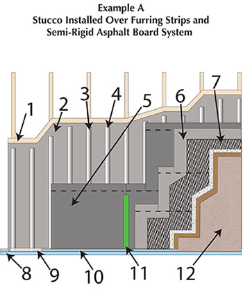Selecting The Right Drainage Mat