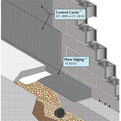 Floor Edging and Control Cavity moisture management in retrofit cmu basement installation